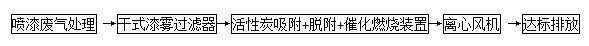 2016321233114517.jpg